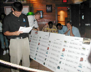 2003 Steelheads CBA Draft Party