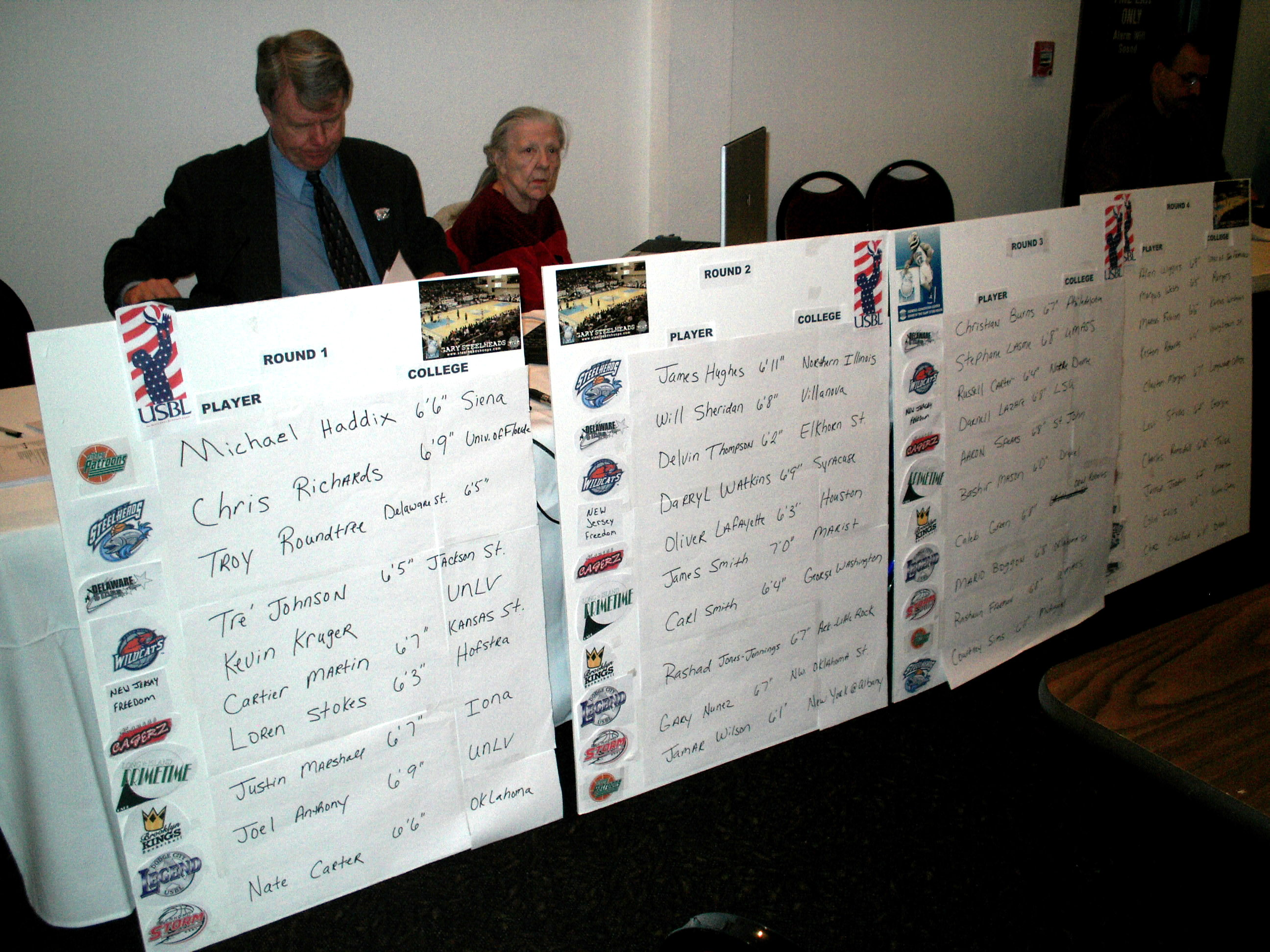2007 USBL Draft choices